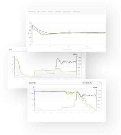 brewmonitor-quality-control-simplified7